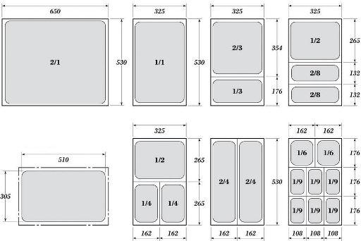 Le misure gastronorm - Dimensione mobili ...